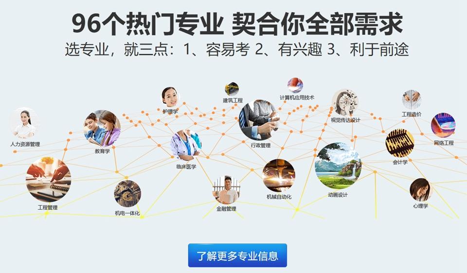 信阳betway必威中文官网学历教育 热门专业 大专本科 专业齐全