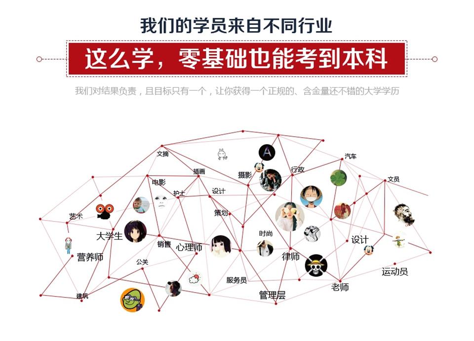 信阳成教中心 学员来自不同行业