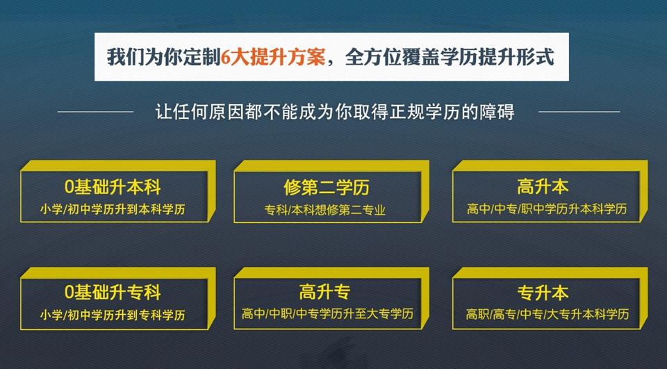信阳成教中心 为你量身定制6大学历提升方案